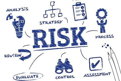 Gestão de risco das atividades empresariais