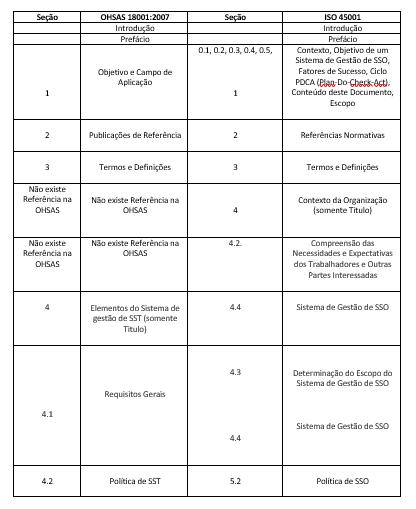 49116f0c7adb5 Arquivos Saúde e Segurança   Página 2 de 7   Grupo Verde Ghaia