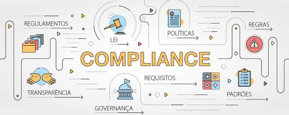 O que é preciso fazer para estar em Compliance?