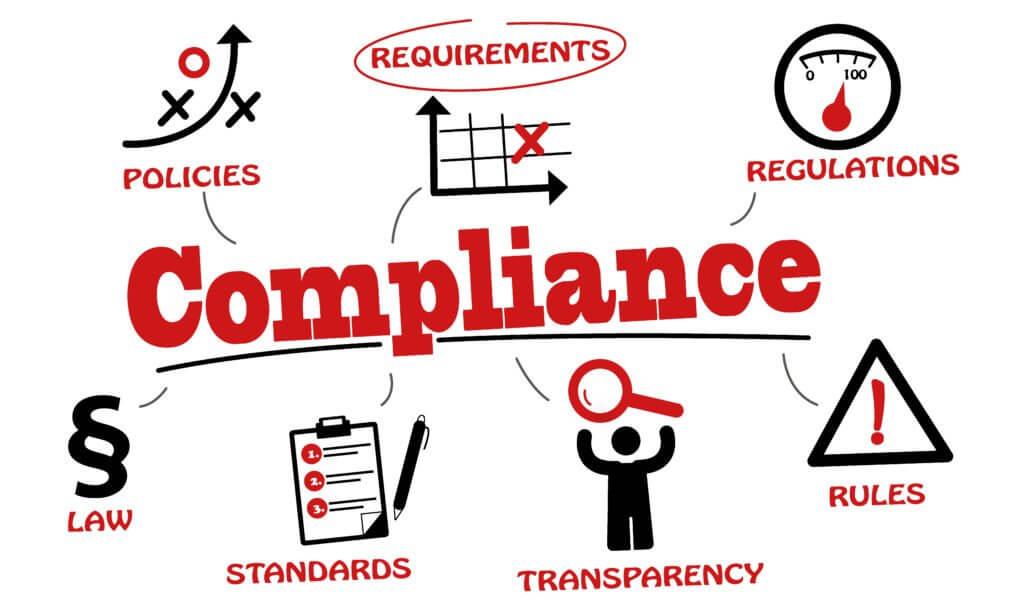 Quais os conceitos de Governança, Risco e Compliance e a sua inter-relação?