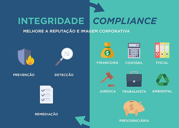 Quem já aderiu ao Pacto de Integridade e Compliance - PICS?