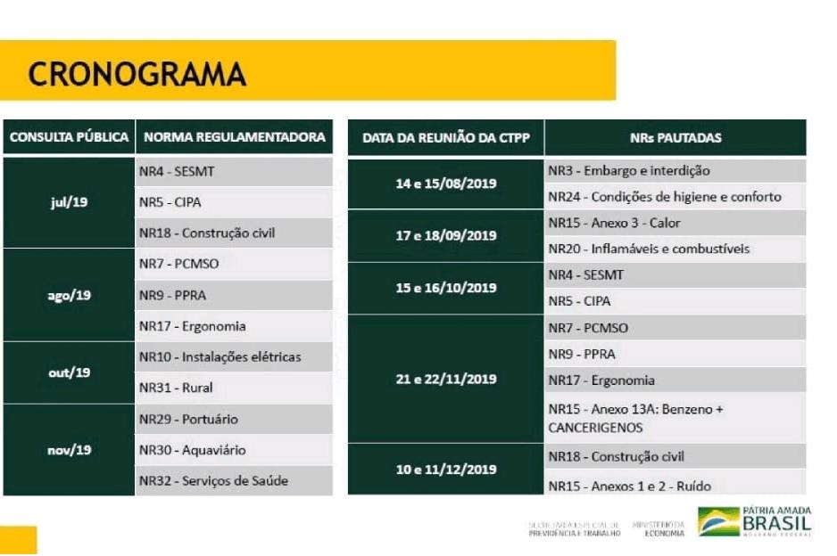 Cronograma das Normas Regulamentadoras