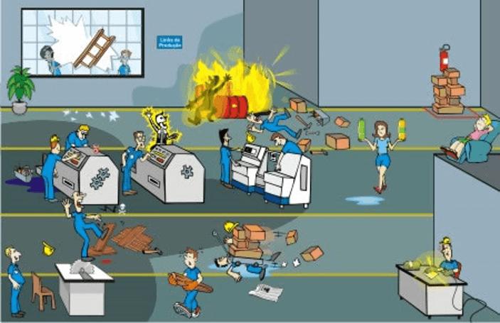 Acidente de Trabalho. Acidente de Trajeto: investigando os acidentes.